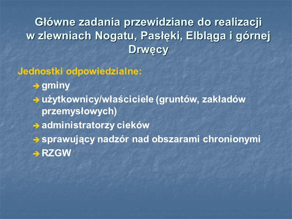Główne zadania przewidziane do realizacji w zlewniach Nogatu, Pasłęki, Elbląga i górnej Drwęcy Jednostki odpowiedzialne: gminy użytkownicy/właściciele (gruntów, zakładów przemysłowych) administratorzy cieków sprawujący nadzór nad obszarami chronionymi RZGW