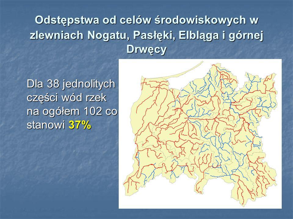 Odstępstwa od celów środowiskowych w zlewniach Nogatu, Pasłęki, Elbląga i górnej Drwęcy Dla 38 jednolitych części wód rzek na ogółem 102 co stanowi 37% Dla 38 jednolitych części wód rzek na ogółem 102 co stanowi 37%