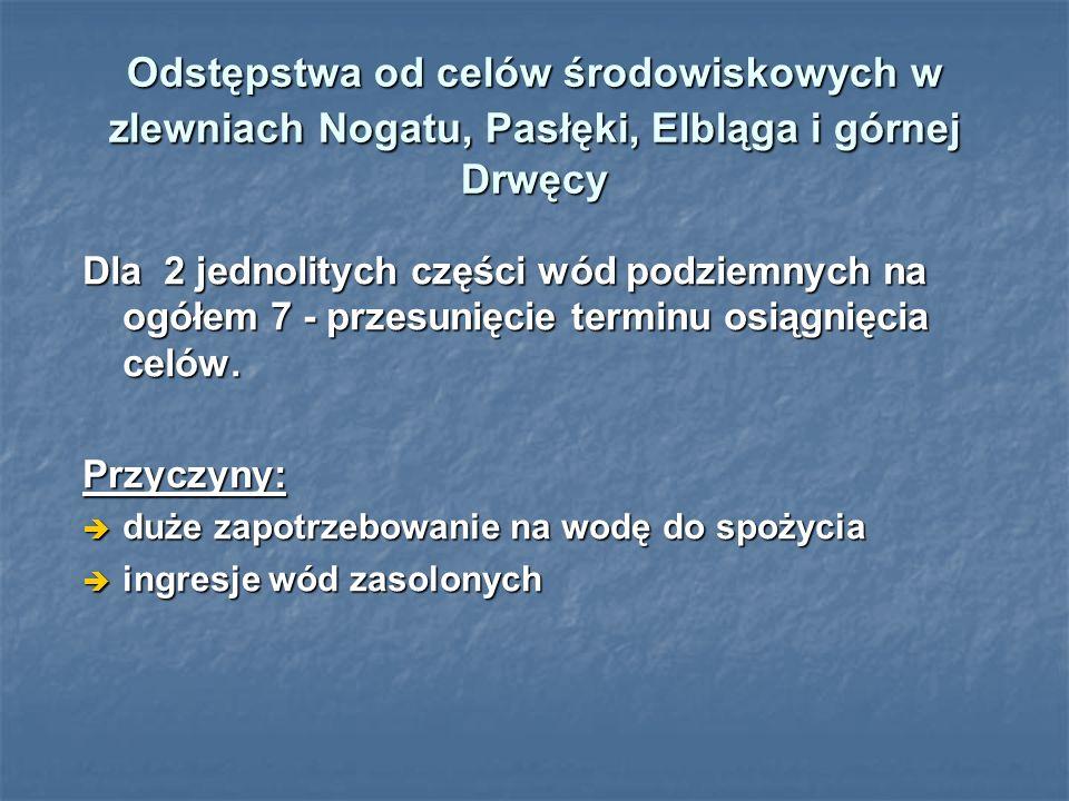Odstępstwa od celów środowiskowych w zlewniach Nogatu, Pasłęki, Elbląga i górnej Drwęcy Dla 2 jednolitych części wód podziemnych na ogółem 7 - przesunięcie terminu osiągnięcia celów.