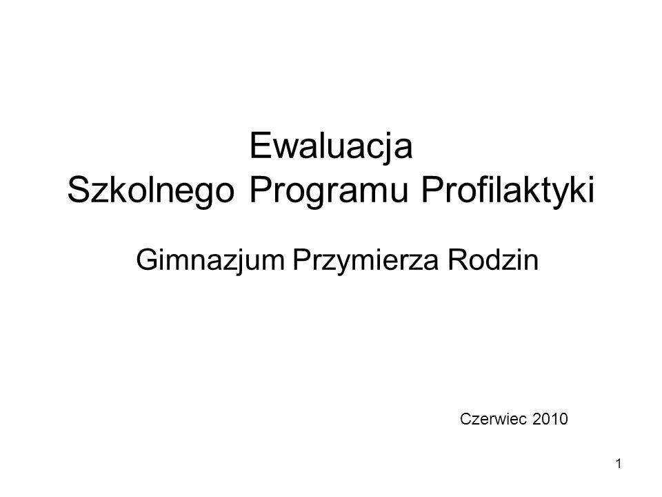 2 Cele: ocena skuteczności Szkolnego Programu Profilaktyki we wspieraniu rozwoju osobowości, dostarczenie nauczycielom, uczniom, rodzicom, dyrekcji informacji o skuteczności podjętych działań, sformułowanie wniosków, które będą stanowiły podstawę do ewentualnego udoskonalenia w/w programu,