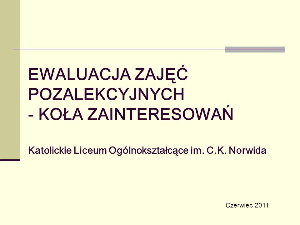 EWALUACJA ZAJĘĆ POZALEKCYJNYCH - KOŁA ZAINTERESOWAŃ Katolickie Liceum Ogólnokształcące im. C.K. Norwida Czerwiec 2011