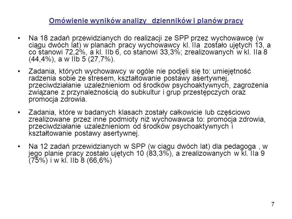 7 Omówienie wyników analizy dzienników i planów pracy Na 18 zadań przewidzianych do realizacji ze SPP przez wychowawcę (w ciągu dwóch lat) w planach pracy wychowawcy kl.