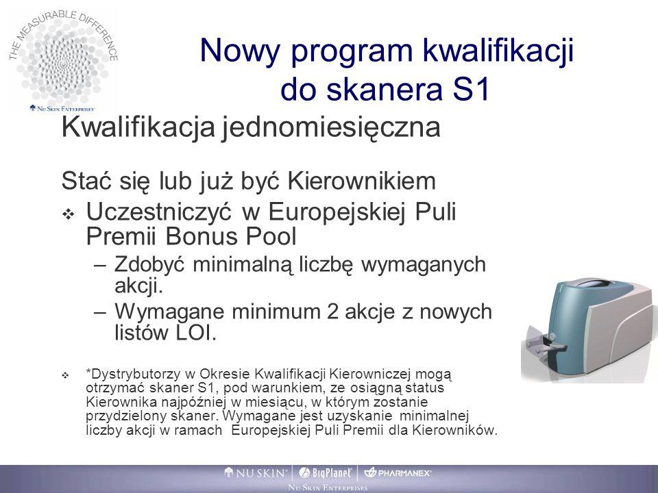 Nowy program kwalifikacji do skanera S1 Kwalifikacja jednomiesięczna Stać się lub już być Kierownikiem Uczestniczyć w Europejskiej Puli Premii Bonus Pool –Zdobyć minimalną liczbę wymaganych akcji.