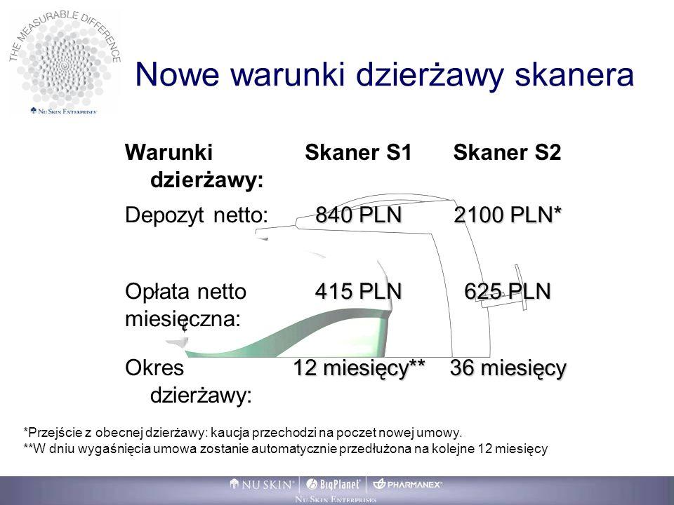 Nowe warunki dzierżawy skanera Warunki dzierżawy: Skaner S1Skaner S2 Depozyt netto: 840 PLN 2100 PLN* Opłata netto miesięczna: 415 PLN 625 PLN Okres dzierżawy: 12 miesięcy** 36 miesięcy *Przejście z obecnej dzierżawy: kaucja przechodzi na poczet nowej umowy.