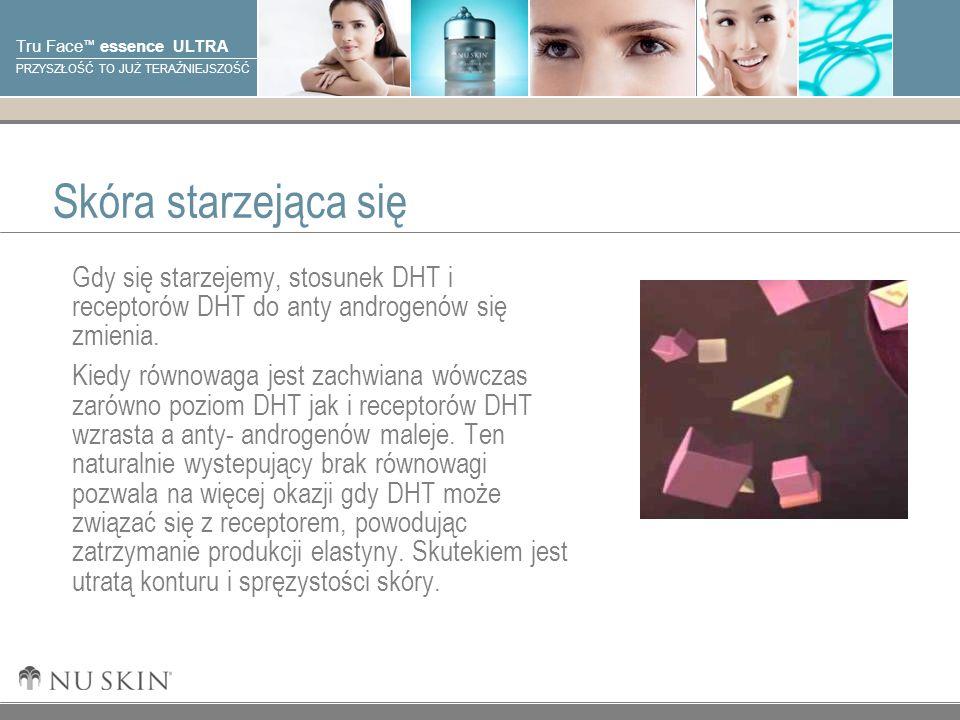 © 2001 Nu Skin International, Inc Tru Face essence ULTRA PRZYSZŁOŚĆ TO JUŻ TERAŹNIEJSZOŚĆ Skóra starzejąca się Gdy się starzejemy, stosunek DHT i receptorów DHT do anty androgenów się zmienia.