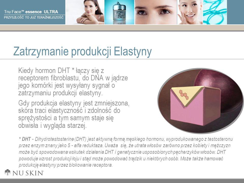 © 2001 Nu Skin International, Inc Tru Face essence ULTRA PRZYSZŁOŚĆ TO JUŻ TERAŹNIEJSZOŚĆ Zatrzymanie produkcji Elastyny Kiedy hormon DHT * łączy się z receptorem fibroblastu, do DNA w jądrze jego komórki jest wysyłany sygnał o zatrzymaniu produkcji elastyny.
