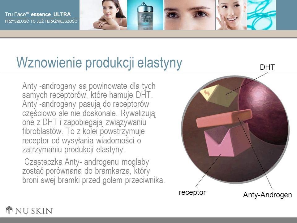© 2001 Nu Skin International, Inc Tru Face essence ULTRA PRZYSZŁOŚĆ TO JUŻ TERAŹNIEJSZOŚĆ Wznowienie produkcji elastyny Anty -androgeny są powinowate dla tych samych receptorów, które hamuje DHT.