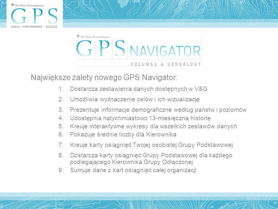 Największe zalety nowego GPS Navigator: 1.Dostarcza zestawienia danych dostępnych w V&G 2.Umożliwia wyznaczenie celów i ich wizualizację 3.Prezentuje informacje demograficzne według państw i poziomów 4.Udostępnia natychmiastowo 13-miesięczną historię 5.Kreuje interaktywne wykresy dla wszelkich zestawów danych 6.Pokazuje średnie liczby dla Kierownika 7.Kreuje karty osiągnięć Twojej osobistej Grupy Podstawowej 8.Dostarcza karty osiągnięć Grupy Podstawowej dla każdego podlegającego Kierownika Grupy Odłączonej 9.Sumuje dane z kart osiągnięć całej organizacji