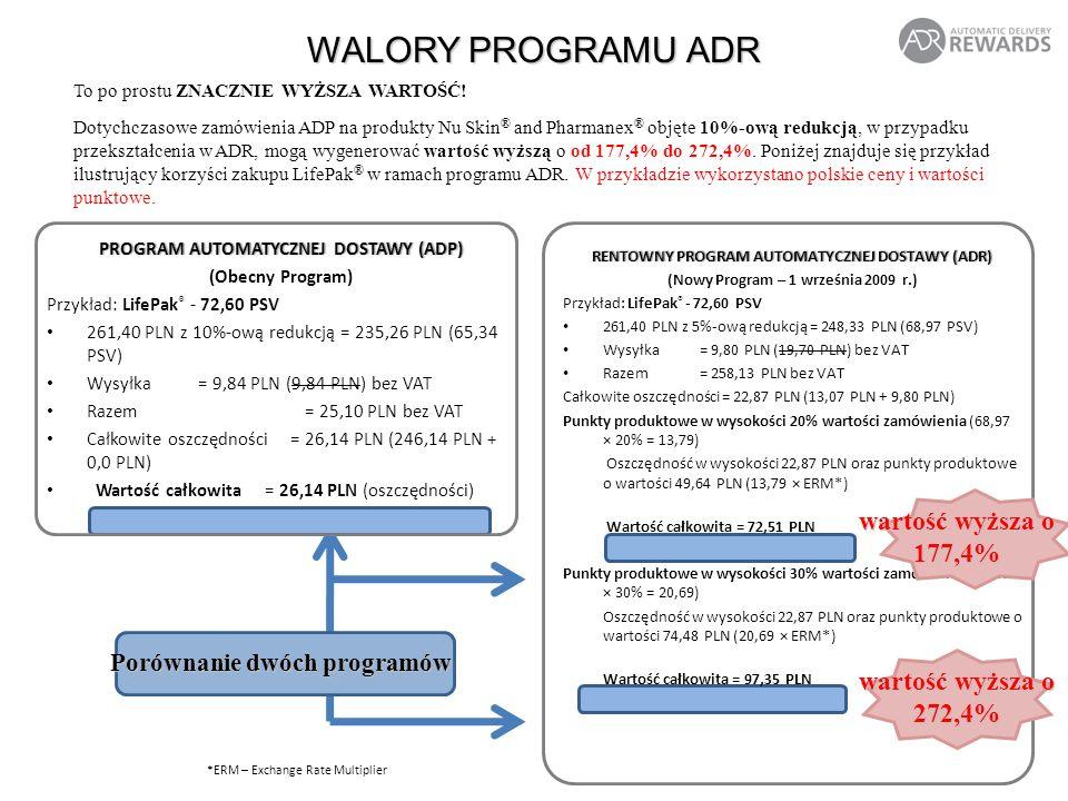RENTOWNY PROGRAM AUTOMATYCZNEJ DOSTAWY (ADR)RENTOWNY PROGRAM AUTOMATYCZNEJ DOSTAWY (ADR) (Nowy Program – 1 września 2009 r.) Przykład: LifePak ® - 72,60 PSV 261,40 PLN z 5%-ową redukcją = 248,33 PLN (68,97 PSV) Wysyłka = 9,80 PLN (19,70 PLN) bez VAT Razem = 258,13 PLN bez VAT Całkowite oszczędności = 22,87 PLN (13,07 PLN + 9,80 PLN) Punkty produktowe w wysokości 20% wartości zamówienia (68,97 × 20% = 13,79) Oszczędność w wysokości 22,87 PLN oraz punkty produktowe o wartości 49,64 PLN (13,79 × ERM*) Wartość całkowita = 72,51 PLN Punkty produktowe w wysokości 30% wartości zamówienia (68,97 × 30% = 20,69) Oszczędność w wysokości 22,87 PLN oraz punkty produktowe o wartości 74,48 PLN (20,69 × ERM*) Wartość całkowita = 97,35 PLN PROGRAM AUTOMATYCZNEJ DOSTAWY (ADP)PROGRAM AUTOMATYCZNEJ DOSTAWY (ADP) (Obecny Program) Przykład: LifePak ® - 72,60 PSV 261,40 PLN z 10%-ową redukcją = 235,26 PLN (65,34 PSV) Wysyłka = 9,84 PLN (9,84 PLN) bez VAT Razem = 25,10 PLN bez VAT Całkowite oszczędności = 26,14 PLN (246,14 PLN + 0,0 PLN) Wartość całkowita = 26,14 PLN (oszczędności) WALORY PROGRAMU ADR wartość wyższa o 177,4% wartość wyższa o 272,4% To po prostu ZNACZNIE WYŻSZA WARTOŚĆ.