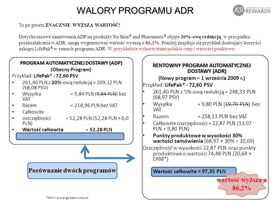 RENTOWNY PROGRAM AUTOMATYCZNEJ DOSTAWY (ADR) (Nowy program – 1 września 2009 r.) Przykład: LifePak® - 72,60 PSV 261,40 PLN z 5%-ową redukcją = 248,33 PLN (68,97 PSV) Wysyłka= 9,80 PLN (19.70 PLN) bez VAT Razem= 258,13 PLN bez VAT Całkowite oszczędności = 22,87 PLN (13,07 PLN + 9,80 PLN) Punkty produktowe w wysokości 30% wartości zamówienia (68,97 × 30% = 20,69) Oszczędność w wysokości 22,87 PLN oraz punkty produktowe o wartości 74,48 PLN (20,69 × ERM*) Wartość całkowita = 97,35 PLN PROGRAM AUTOMATYCZNEJ DOSTAWY (ADP)PROGRAM AUTOMATYCZNEJ DOSTAWY (ADP) (Obecny Program) Przykład: LifePak® - 72,60 PSV 261,40 PLN z 20%-ową redukcją = 209,12 PLN (58,08 PSV) Wysyłka = 9,84 PLN (9,84 PLN) bez VAT Razem = 218,96 PLN bez VAT Całkowite oszczędności = 52,28 PLN (52,28 PLN + 0,0 PLN) Wartość całkowita = 52,28 PLN WALORY PROGRAMU ADR To po prostu ZNACZNIE WYŻSZA WARTOŚĆ.