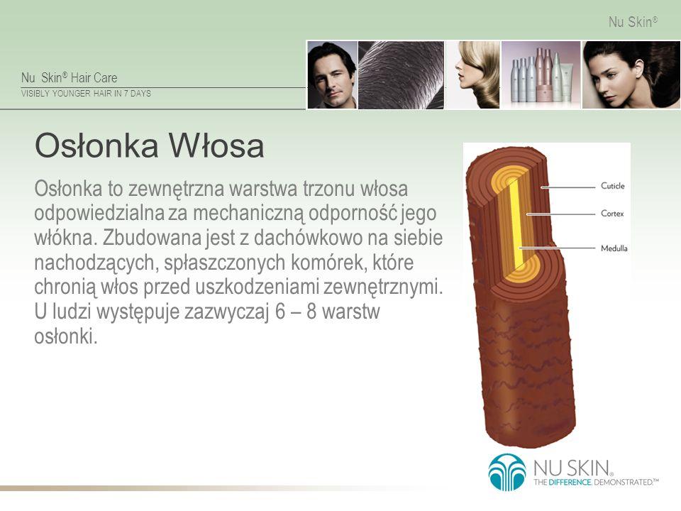 Nu Skin ® Hair Care VISIBLY YOUNGER HAIR IN 7 DAYS Nu Skin ® Osłonka Włosa Osłonka to zewnętrzna warstwa trzonu włosa odpowiedzialna za mechaniczną od