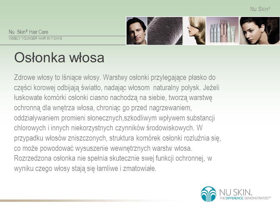 Nu Skin ® Hair Care VISIBLY YOUNGER HAIR IN 7 DAYS Nu Skin ® Osłonka włosa Zdrowe włosy to lśniące włosy.