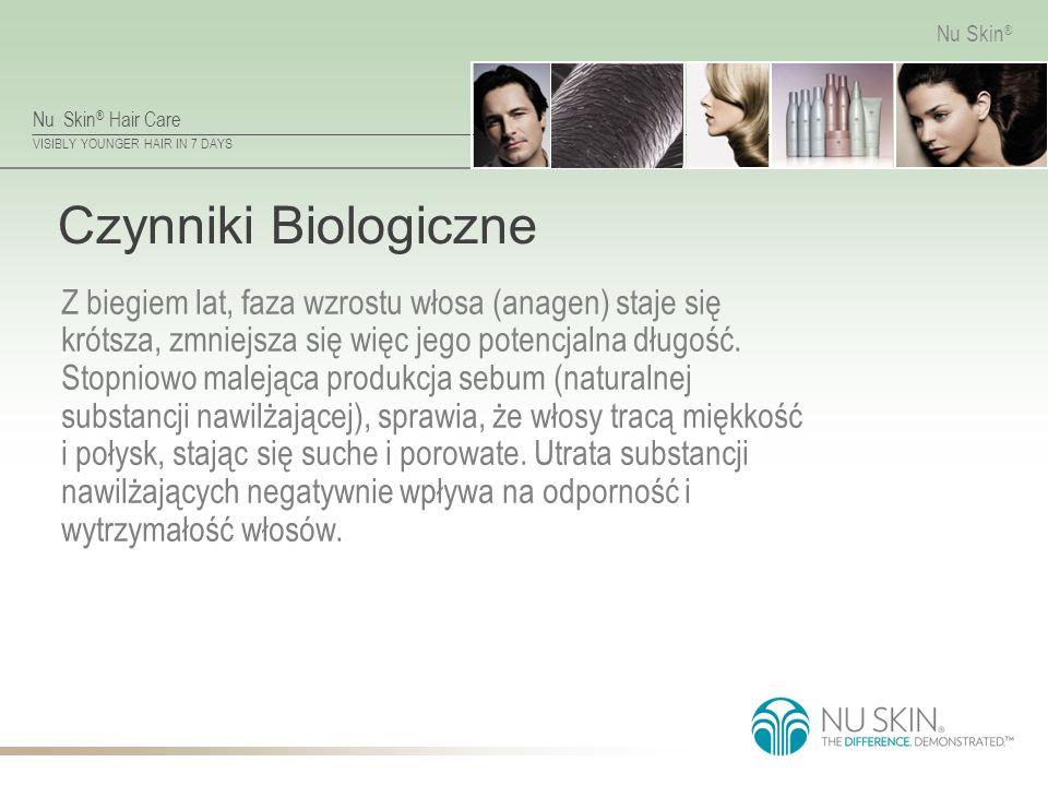 Nu Skin ® Hair Care VISIBLY YOUNGER HAIR IN 7 DAYS Nu Skin ® Czynniki Biologiczne Z biegiem lat, faza wzrostu włosa (anagen) staje się krótsza, zmniej