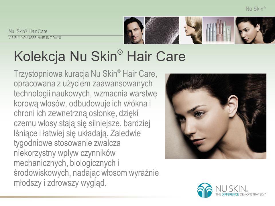 Nu Skin ® Hair Care VISIBLY YOUNGER HAIR IN 7 DAYS Nu Skin ® Kolekcja Nu Skin ® Hair Care Trzystopniowa kuracja Nu Skin ® Hair Care, opracowana z użyciem zaawansowanych technologii naukowych, wzmacnia warstwę korową włosów, odbudowuje ich włókna i chroni ich zewnetrzną osłonkę, dzięki czemu włosy stają się silniejsze, bardziej lśniące i łatwiej się układają.