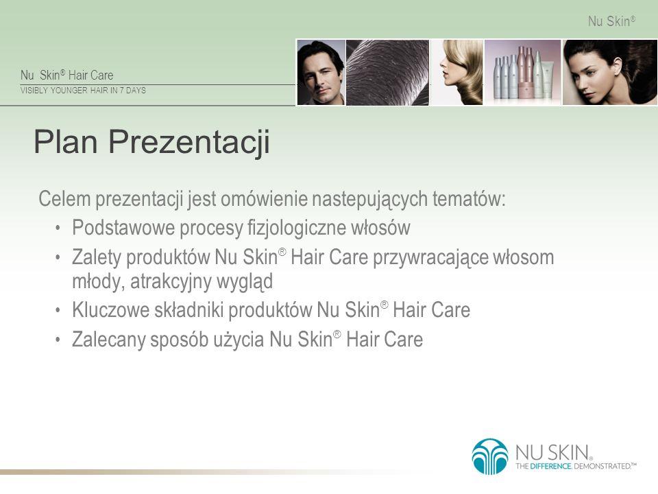 Nu Skin ® Hair Care VISIBLY YOUNGER HAIR IN 7 DAYS Nu Skin ® Plan Prezentacji Celem prezentacji jest omówienie nastepujących tematów: Podstawowe procesy fizjologiczne włosów Zalety produktów Nu Skin ® Hair Care przywracające włosom młody, atrakcyjny wygląd Kluczowe składniki produktów Nu Skin ® Hair Care Zalecany sposób użycia Nu Skin ® Hair Care