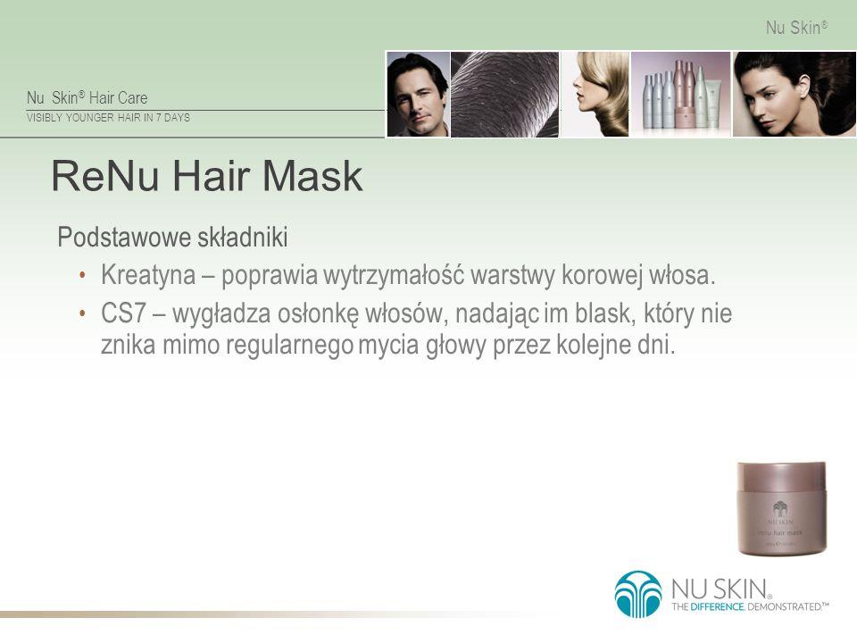 Nu Skin ® Hair Care VISIBLY YOUNGER HAIR IN 7 DAYS Nu Skin ® ReNu Hair Mask Podstawowe składniki Kreatyna – poprawia wytrzymałość warstwy korowej włos