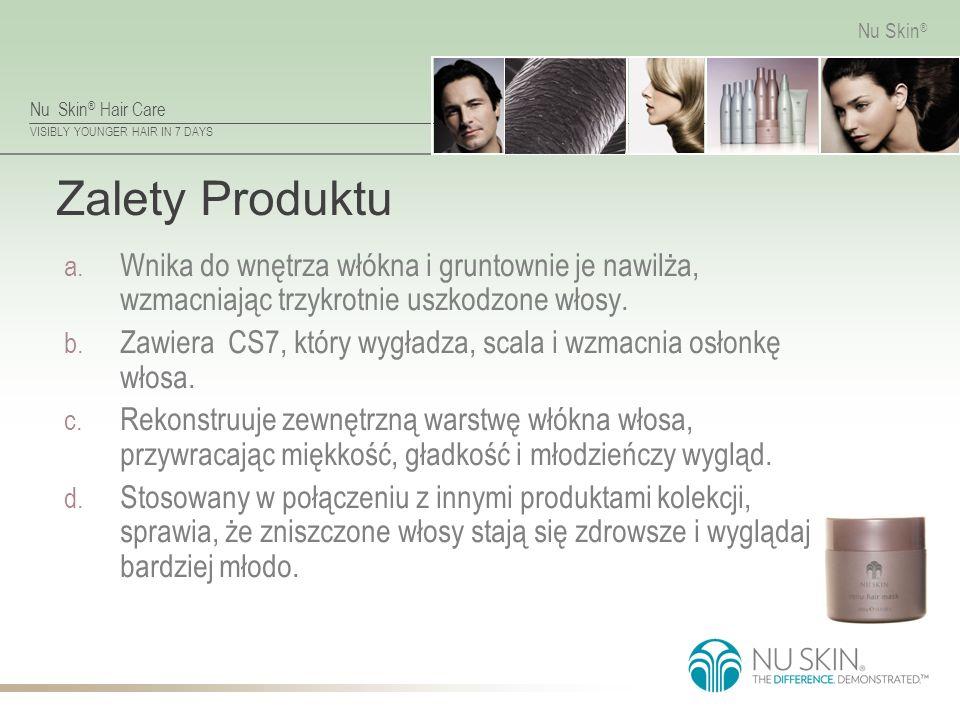 Nu Skin ® Hair Care VISIBLY YOUNGER HAIR IN 7 DAYS Nu Skin ® Zalety Produktu a. Wnika do wnętrza włókna i gruntownie je nawilża, wzmacniając trzykrotn