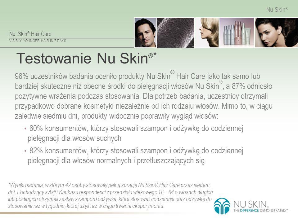 Nu Skin ® Hair Care VISIBLY YOUNGER HAIR IN 7 DAYS Nu Skin ® Testowanie Nu Skin ® * 96% uczestników badania oceniło produkty Nu Skin ® Hair Care jako tak samo lub bardziej skuteczne niż obecne środki do pielęgnacji włosów Nu Skin ®, a 87% odniosło pozytywne wrażenia podczas stosowania.