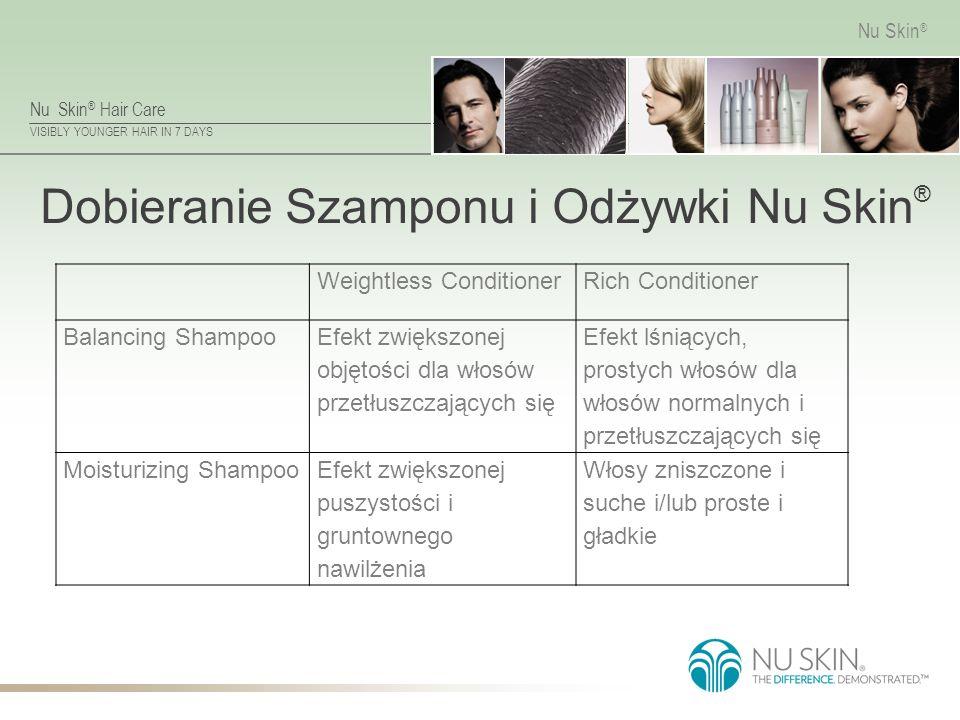 Nu Skin ® Hair Care VISIBLY YOUNGER HAIR IN 7 DAYS Nu Skin ® Dobieranie Szamponu i Odżywki Nu Skin ® Weightless ConditionerRich Conditioner Balancing Shampoo Efekt zwiększonej objętości dla włosów przetłuszczających się Efekt lśniących, prostych włosów dla włosów normalnych i przetłuszczających się Moisturizing ShampooEfekt zwiększonej puszystości i gruntownego nawilżenia Włosy zniszczone i suche i/lub proste i gładkie