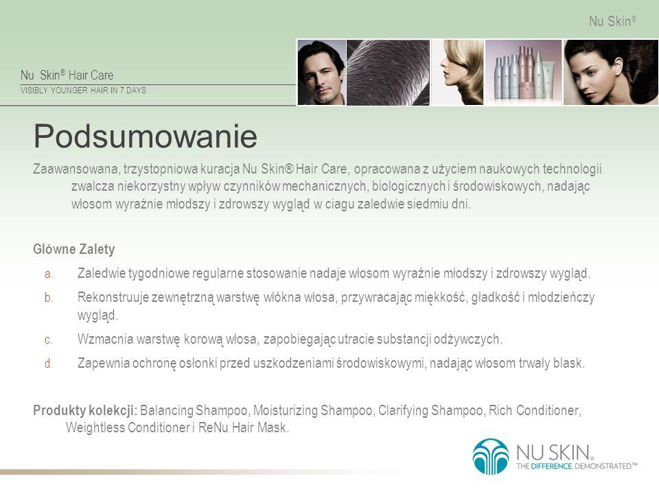 Nu Skin ® Hair Care VISIBLY YOUNGER HAIR IN 7 DAYS Nu Skin ® Podsumowanie Zaawansowana, trzystopniowa kuracja Nu Skin® Hair Care, opracowana z użyciem naukowych technologii zwalcza niekorzystny wpływ czynników mechanicznych, biologicznych i środowiskowych, nadając włosom wyraźnie młodszy i zdrowszy wygląd w ciagu zaledwie siedmiu dni.