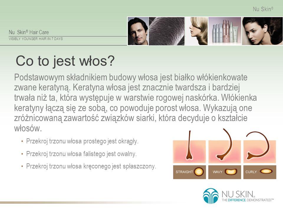 Nu Skin ® Hair Care VISIBLY YOUNGER HAIR IN 7 DAYS Nu Skin ® Trzon włosa Struktura trzonu włosa: Medulla - rdzeń Kora – środkowa warstwa Osłonka – zewnętrzna warstwa włosa narażona na uszkodzenia