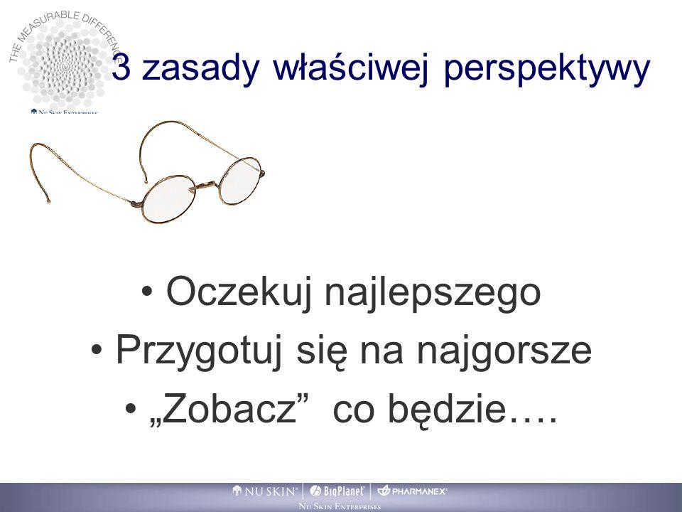 3 zasady właściwej perspektywy Oczekuj najlepszego Przygotuj się na najgorsze Zobacz co będzie….