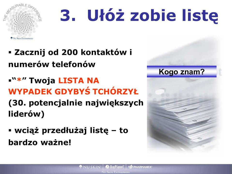 3. Ułóż zobie listę Kogo znam? Zacznij od 200 kontaktów i numerów telefonów * Twoja LISTA NA WYPADEK GDYBYŚ TCHÓRZYŁ (30. potencjalnie największych li