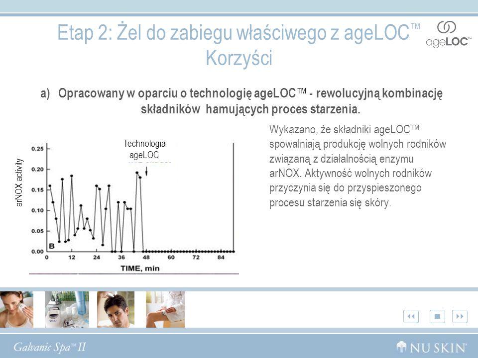 Etap 2: Żel do zabiegu właściwego z ageLOC Korzyści Wykazano, że składniki ageLOC spowalniają produkcję wolnych rodników związaną z działalnością enzy