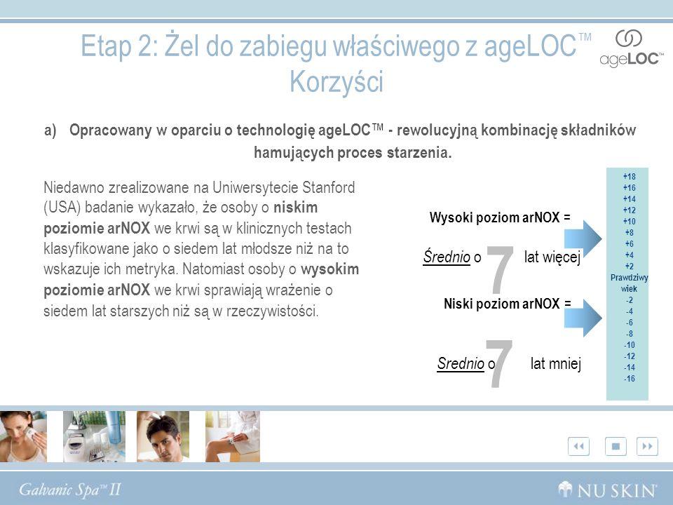 Etap 2: Żel do zabiegu właściwego z ageLOC Korzyści a) Opracowany w oparciu o technologię ageLOC - rewolucyjną kombinację składników hamujących proces starzenia.