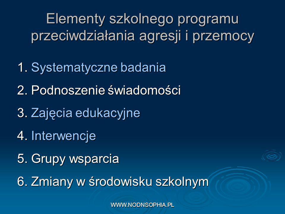 WWW.NODNSOPHIA.PL Elementy szkolnego programu przeciwdziałania agresji i przemocy 1.