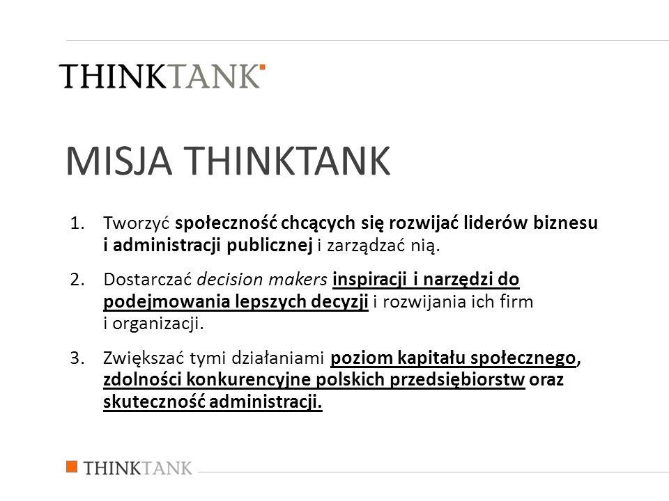 Partnerem magazynu jest Polska Konfederacja Pracodawców Prywatnych Lewiatan, największa organizacja przedsiębiorców w Polsce, dysponująca olbrzymim doświadczeniem i zespołem ekspertów w zakresie polityki gospodarczej, ekonomii, gospodarki i przedsiębiorczości.