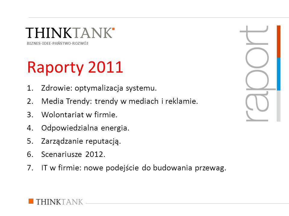 1.Zdrowie: optymalizacja systemu. 2.Media Trendy: trendy w mediach i reklamie.