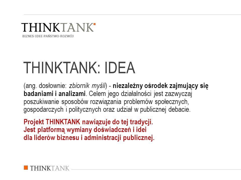 (ang. dosłownie: zbiornik myśli ) - niezależny ośrodek zajmujący się badaniami i analizami. Celem jego działalności jest zazwyczaj poszukiwanie sposob