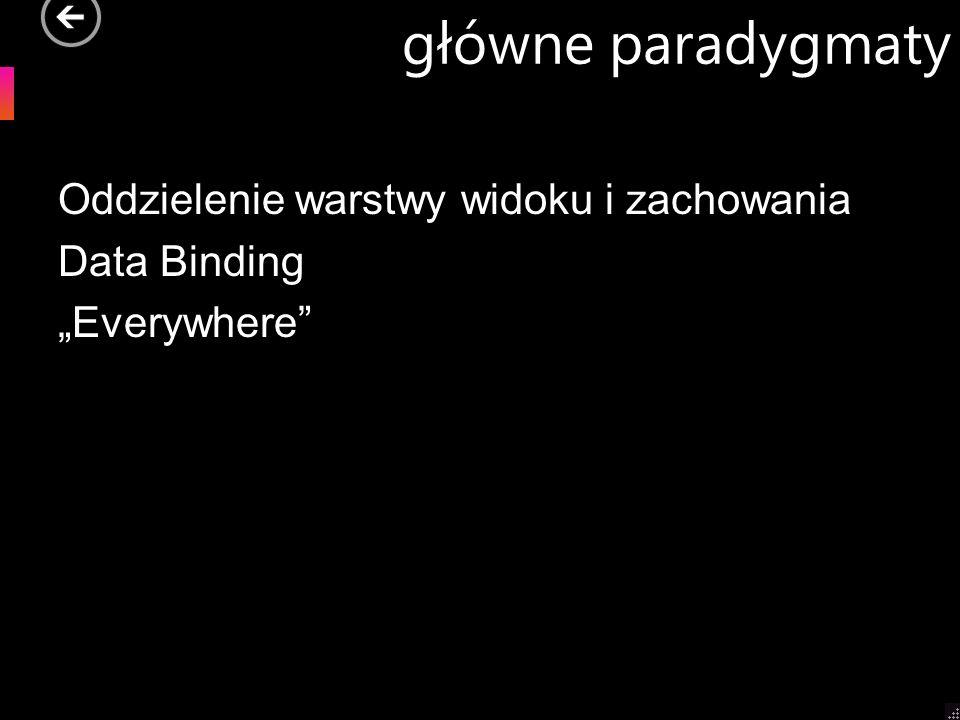 główne paradygmaty Oddzielenie warstwy widoku i zachowania Data Binding Everywhere