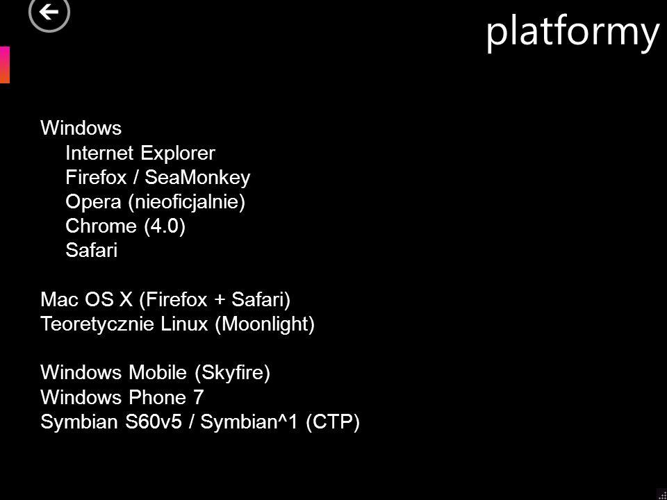 platformy Windows Internet Explorer Firefox / SeaMonkey Opera (nieoficjalnie) Chrome (4.0) Safari Mac OS X (Firefox + Safari) Teoretycznie Linux (Moon