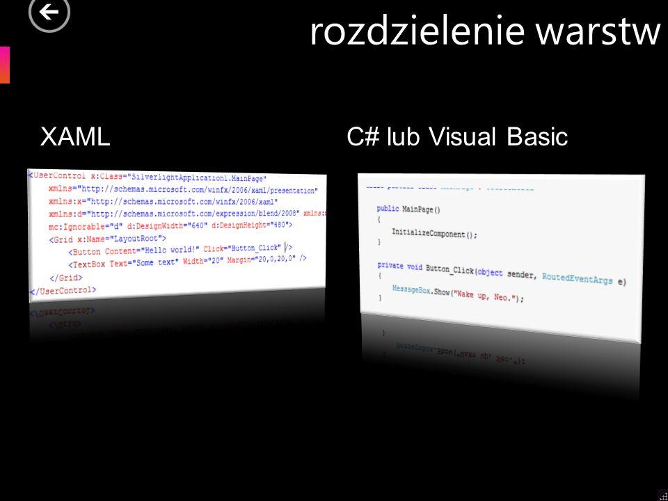 rozdzielenie warstw XAMLC# lub Visual Basic