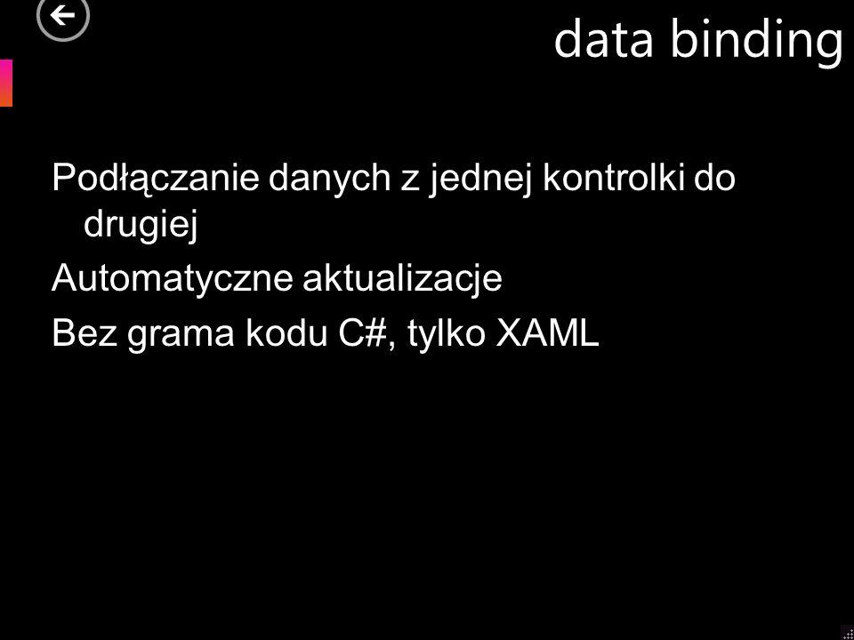 data binding Podłączanie danych z jednej kontrolki do drugiej Automatyczne aktualizacje Bez grama kodu C#, tylko XAML