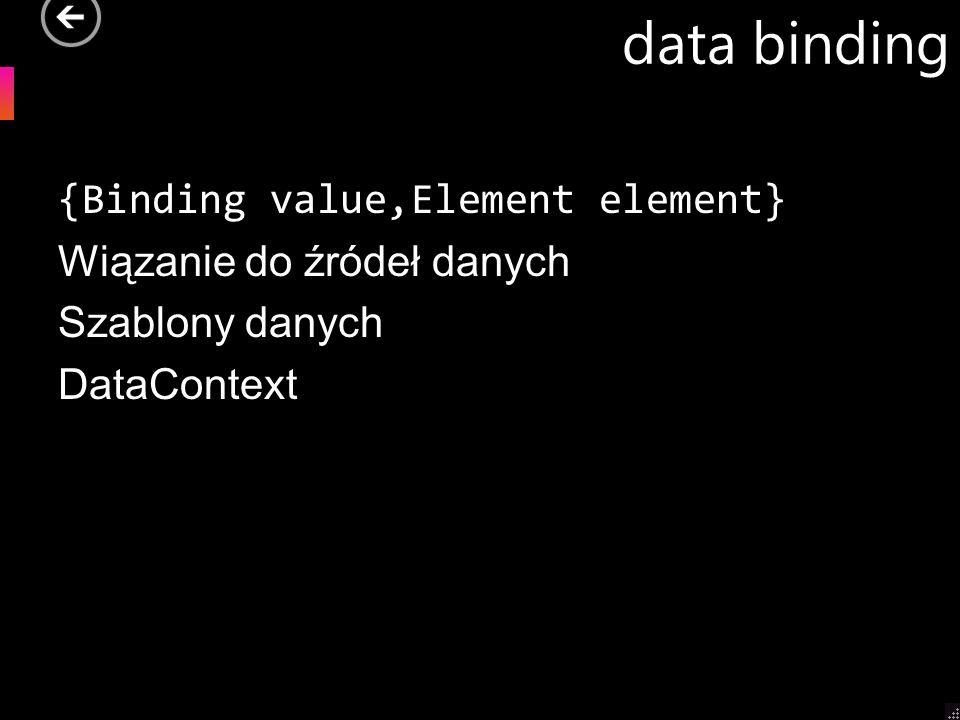 data binding {Binding value,Element element} Wiązanie do źródeł danych Szablony danych DataContext