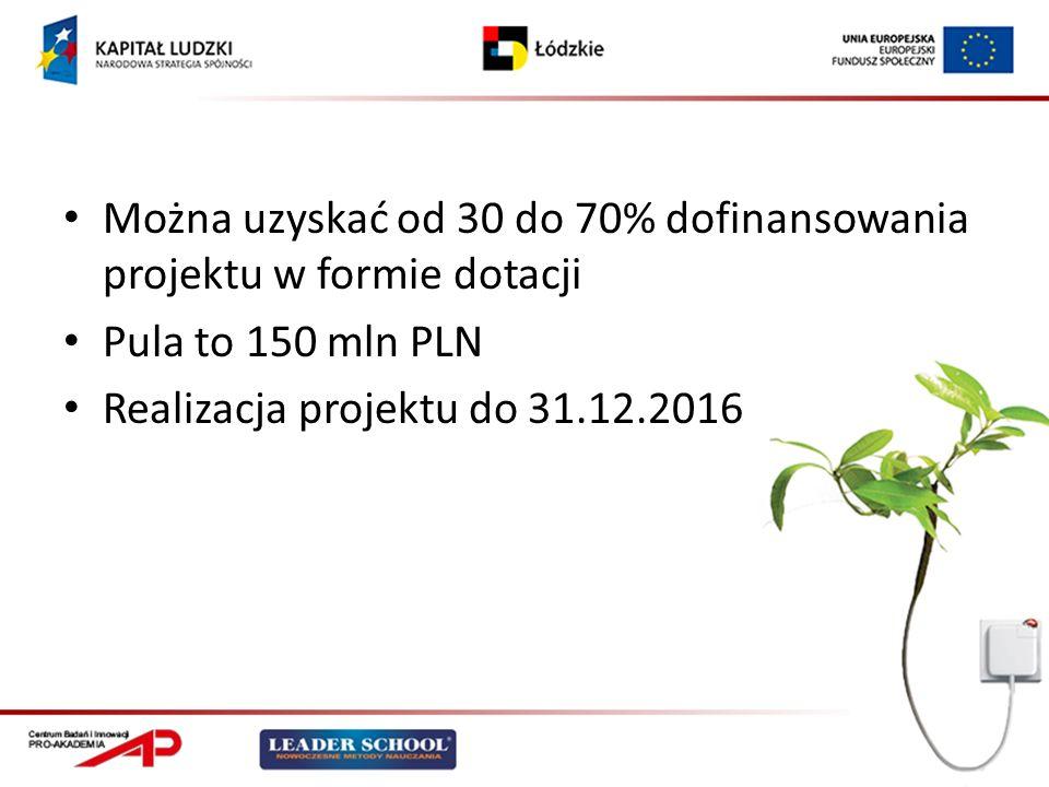 Można uzyskać od 30 do 70% dofinansowania projektu w formie dotacji Pula to 150 mln PLN Realizacja projektu do 31.12.2016