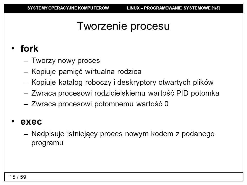 SYSTEMY OPERACYJNE KOMPUTERÓW LINUX – PROGRAMOWANIE SYSTEMOWE [1/3] 15 / 59 Tworzenie procesu fork –Tworzy nowy proces –Kopiuje pamięć wirtualna rodzi