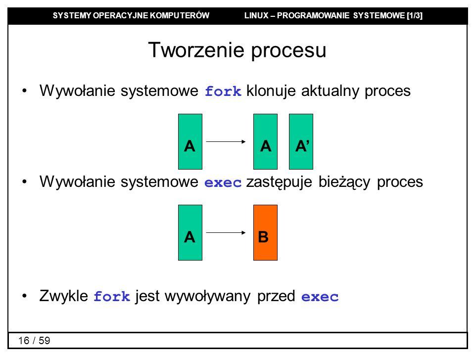 SYSTEMY OPERACYJNE KOMPUTERÓW LINUX – PROGRAMOWANIE SYSTEMOWE [1/3] 16 / 59 Tworzenie procesu Wywołanie systemowe fork klonuje aktualny proces Wywołan