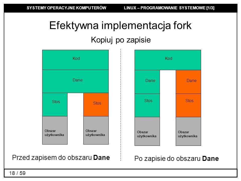 SYSTEMY OPERACYJNE KOMPUTERÓW LINUX – PROGRAMOWANIE SYSTEMOWE [1/3] 18 / 59 Efektywna implementacja fork Przed zapisem do obszaru Dane Po zapisie do o