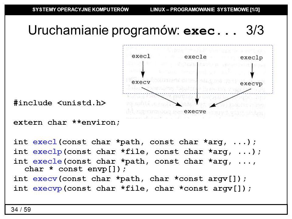 SYSTEMY OPERACYJNE KOMPUTERÓW LINUX – PROGRAMOWANIE SYSTEMOWE [1/3] 34 / 59 Uruchamianie programów: exec... 3/3 #include extern char **environ; int ex