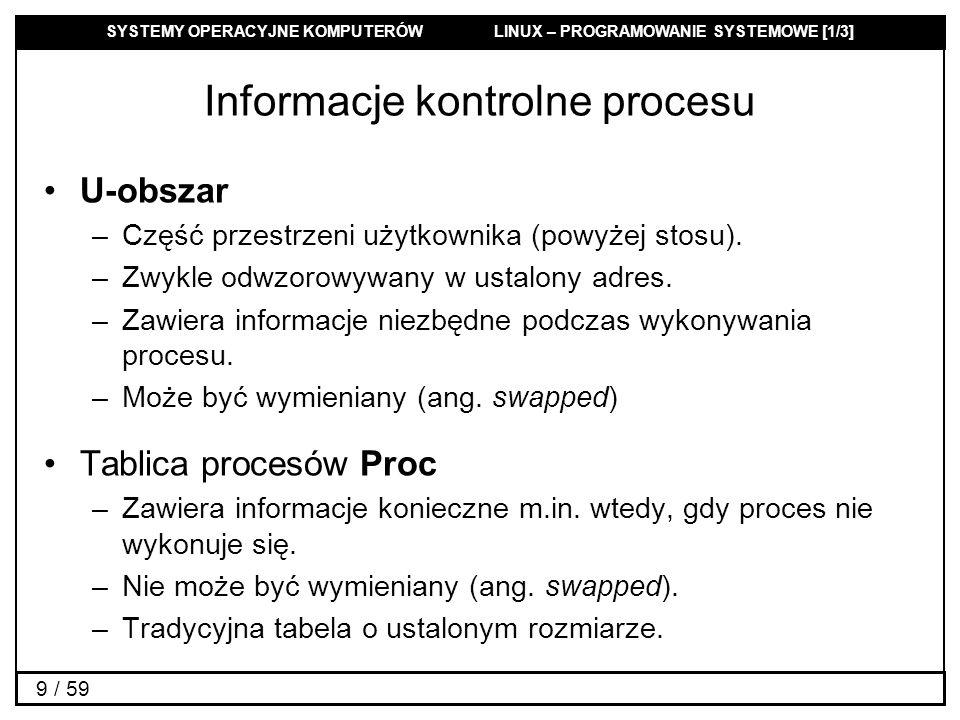 SYSTEMY OPERACYJNE KOMPUTERÓW LINUX – PROGRAMOWANIE SYSTEMOWE [1/3] 30 / 59 Proces potomny a proces macierzysty 1/2 Proces potomny dziedziczy po procesie macierzystym: rzeczywiste i efektywne identyfikatory użytkownika i grupy, deskryptory plików (i pozycje w plikach) identyfikatory dodatkowych grup, identyfikator sesji, terminal sterujący, sygnalizator ustanowienia identyfikatora użytkownika oraz sygnalizator ustanowienia identyfikatora grupy, bieżący katalog roboczy, katalog główny, maskę tworzenia plików, maskę sygnałów oraz dyspozycje obsługi sygnałów, sygnalizator zamykania przy wywołaniu funkcji exec (close-on- exec) dla wszystkich otwartych deskryptorów plików, środowisko, przyłączone segmenty pamięci wspólnej, ograniczenia zasobów systemowych.