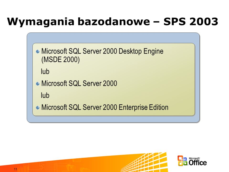 11 Wymagania bazodanowe – SPS 2003 Microsoft SQL Server 2000 Desktop Engine (MSDE 2000) lub Microsoft SQL Server 2000 lub Microsoft SQL Server 2000 En