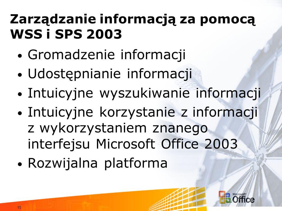 15 Zarządzanie informacją za pomocą WSS i SPS 2003 Gromadzenie informacji Udostępnianie informacji Intuicyjne wyszukiwanie informacji Intuicyjne korzy