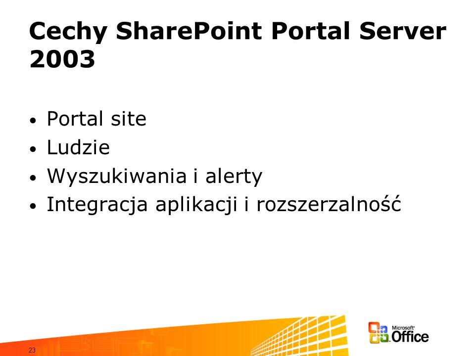 23 Cechy SharePoint Portal Server 2003 Portal site Ludzie Wyszukiwania i alerty Integracja aplikacji i rozszerzalność