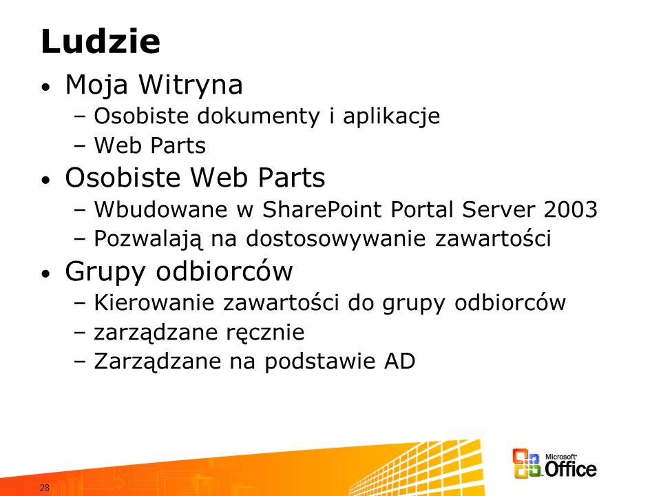 28 Ludzie Moja Witryna –Osobiste dokumenty i aplikacje –Web Parts Osobiste Web Parts –Wbudowane w SharePoint Portal Server 2003 –Pozwalają na dostosow