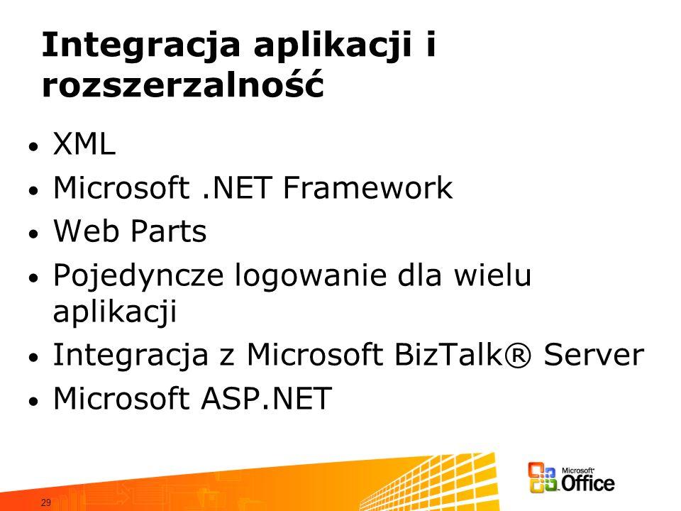 29 Integracja aplikacji i rozszerzalność XML Microsoft.NET Framework Web Parts Pojedyncze logowanie dla wielu aplikacji Integracja z Microsoft BizTalk