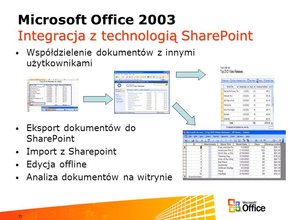 35 Integracja z technologią SharePoint Microsoft Office 2003 Integracja z technologią SharePoint Współdzielenie dokumentów z innymi użytkownikami Eksp